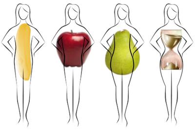 Kuidas valida enda kehakuju ja õigesti riietuda?